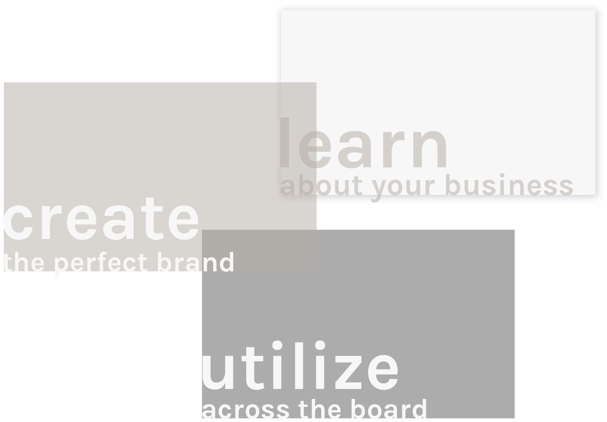 graphic showcasing three words explaining Dog Ear's logo design process: learn, create and implement
